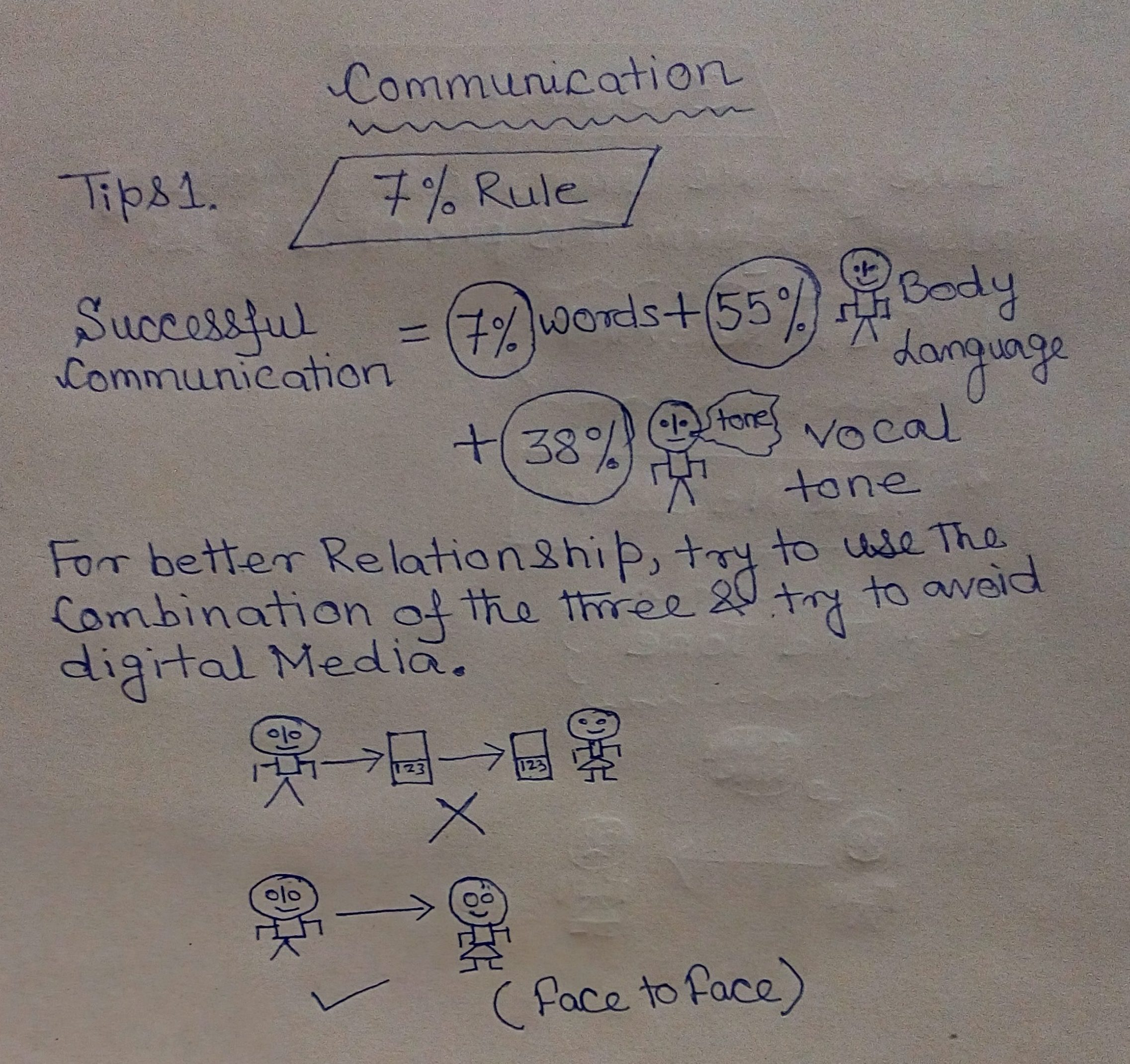 Communication_Tips_One